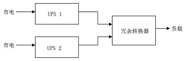 计算机机房ups配备方案四:如何选择ups电源冗余方式